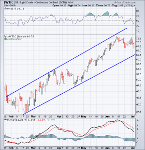 wtic-with-channel-2009-07-03