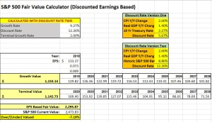 Fair Value Disctd Earnings